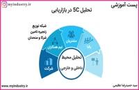 معرفی تحلیل مدیریتی 5C توسط سید حمیدرضا عظیمی