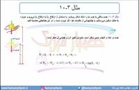 جلسه 127 فیزیک دهم - انرژی پتانسیل 2 - مدرس محمد پوررضا