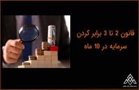 آموزش بورس از مقدماتی تا پیشرفته در شیراز | موسسه آوای مشاهیر | آموزش بورس